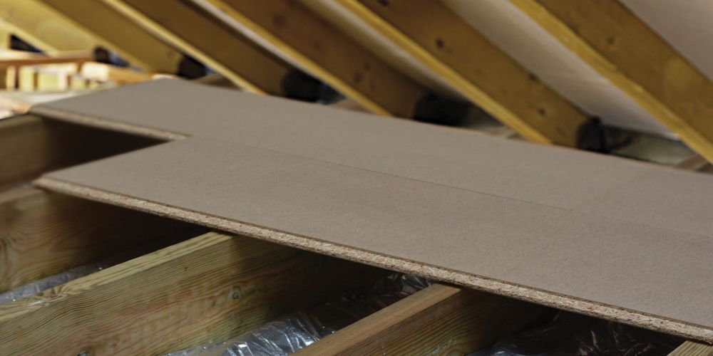 Chipboard Panels