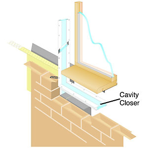 Wickes Cavity Closer - 2.5m